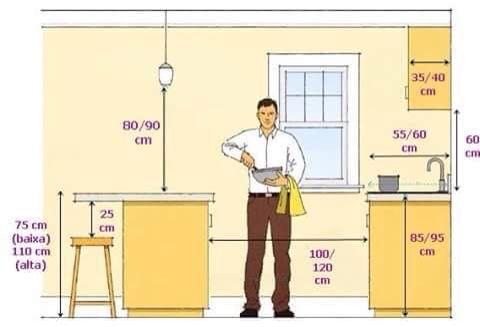 Medidas padrão