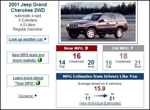Best Gas Mileage 2000 Jeep Grand Cherokee