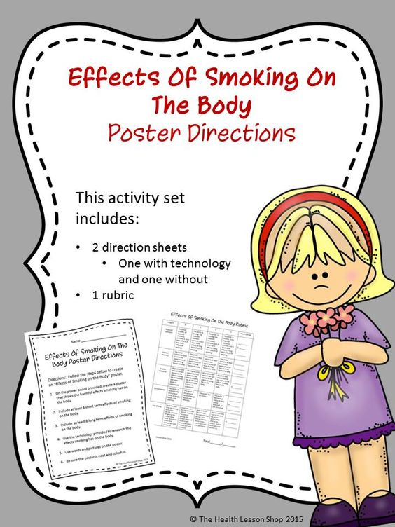 effects of smoking in academic performance Relative effects of low socio-economic status, parental smoking and poor scholastic performance on smoking among high school students social science and medicine, 9, 27–30 crossref pubmed.