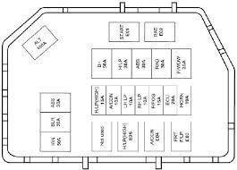 2004 Toyotum Sequoium Fuse Box Diagram