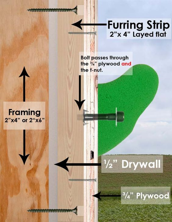 how to build a rock climbing wall in your backyard