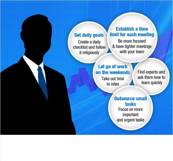 ~~Easy Ways for a Budding Entrepreneur to Increase Productivity~~