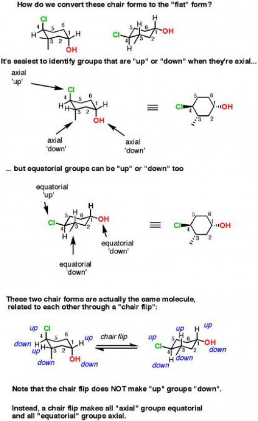Structural Chair 1 Copy Physicalscience Physical Science Cheat Sheet Organic Chemistry Study Organic Chemistry Chemistry Lessons