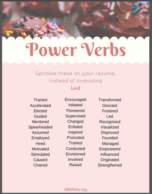 Sprinkle Your Resume With Power Verbs From Our Cupcake Series Also If You Need Any Support From A Cer Cover Letter For Resume College Planning Career College