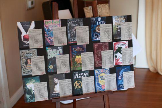 Best 25 Wedding Planner Book Ideas On Pinterest: Pinterest • The World's Catalog Of Ideas