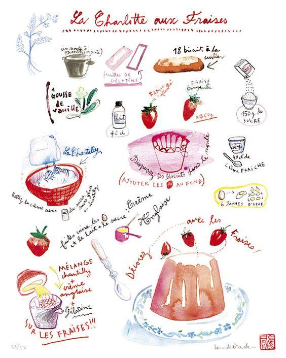 La charlotte aux fraises cuisine maternelle pinterest - Recette de cuisine tele matin france2 ...