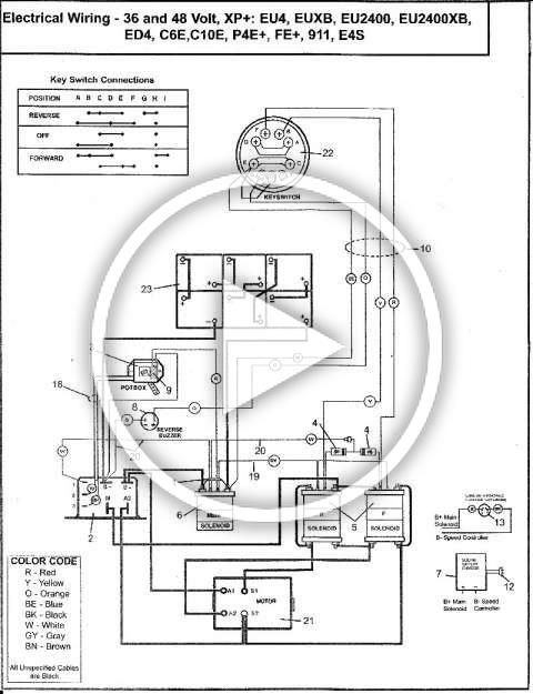 16 Par Car Wiring Diagram1988 columbia par car wiring diagram, 1989 par car  wiring diagram, 1990 par car wiring diagram,… in 2020 | Woodworking shop,  Wood diy, WoodworkingPinterest