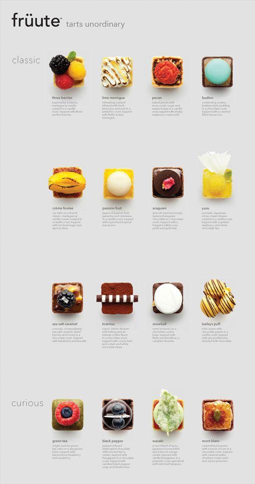 Fruute, Carta de producto