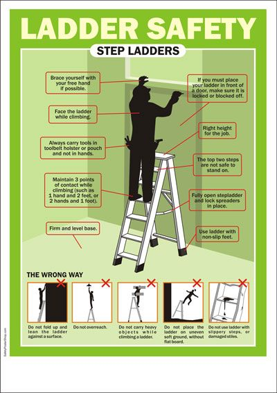 Ladders are an important tool for any trade not just the electrical trade. This picture shows how to use a ladder properly and safely.