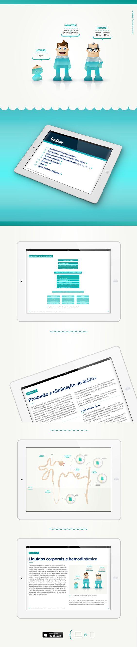 iBook 'Equilíbrio Ácido-Base e Hidroelectrolítico' (Editorial Design, Graphic Design, Illustration)