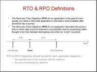 Timeline of RPO (Recovery Point Objective) of how much data/time needs to be restored vs. RTO (Recovery Time Objective) downtime before full restore
