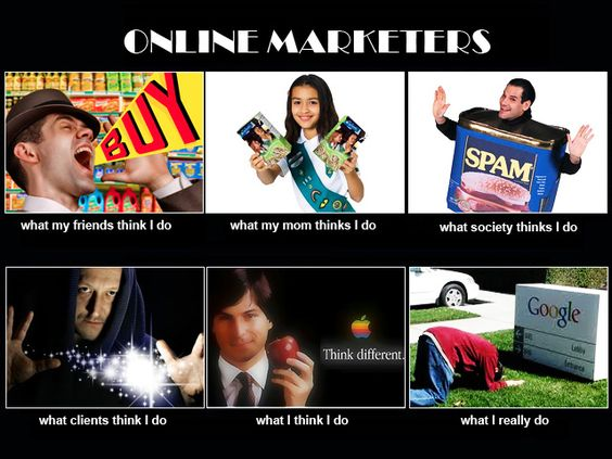 What Online Marketers Do