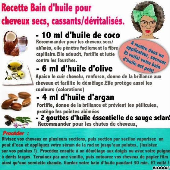 DIY Bain d'huile pour cheveux secs, cassants/dévitalisés : 10 ml huile de coco + 6 ml huile d'olive + 4 ml huile d'argan + 2 gouttes d'he de sauge sclarée