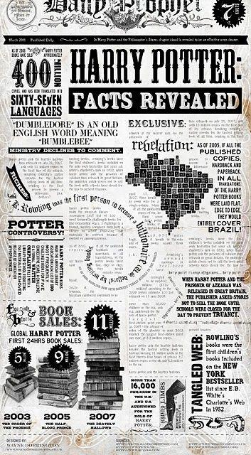 Harry Potter Infograph created by Wayne Dorrington