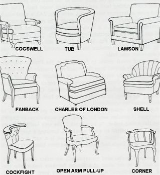 Chart of different furniture styles collecting for All types of chairs