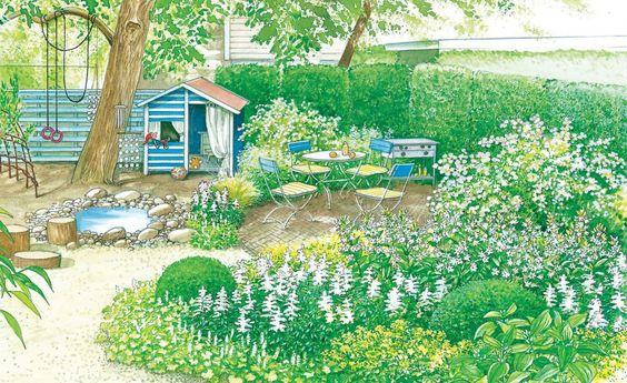 Die linke Gartenseite wird sparsamer bepflanzt und bietet somit ausreichend Platz zum Spielen für Kinder