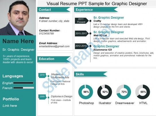 Visual Resume Ppt Sample For Graphic Designer Slide01 Visual Resume Resume Business Resume Template