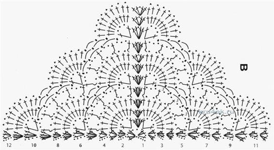Шаль крючком. Работа Светланы Клименко вязание и схемы вязания