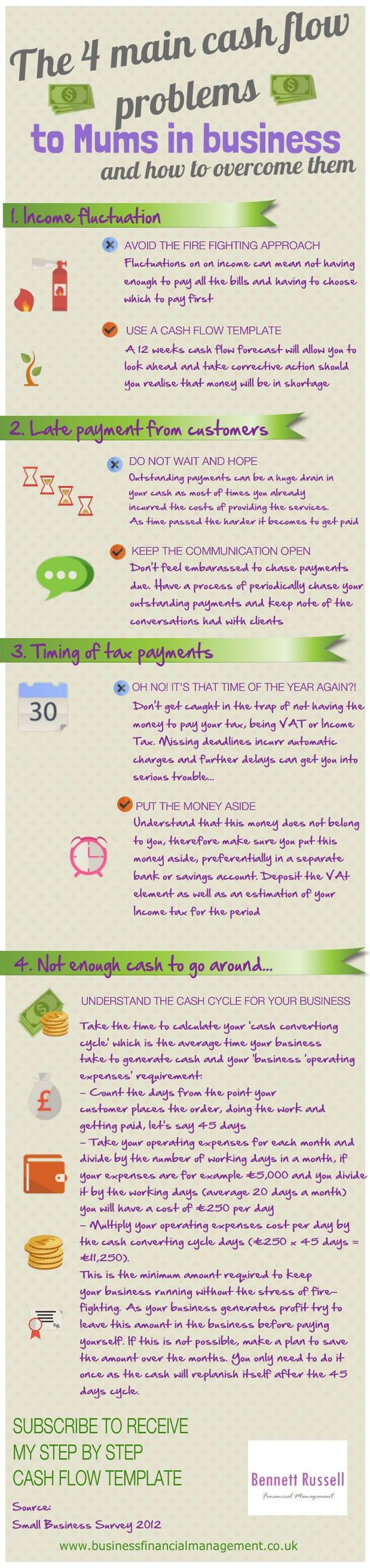 The 4 main cash flow problems for Mums in Business / Mompreneur / infographics / MorenaRussell