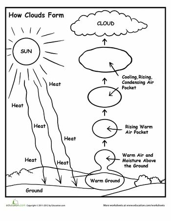 Worksheets Ed Science Worksheets For Grade 6 the ojays cloud and science on pinterest worksheets how clouds form