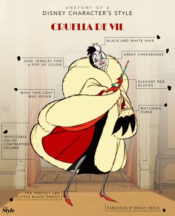 Anatomy of a Disney Character's Style: Cruella De Vil | Disney Style