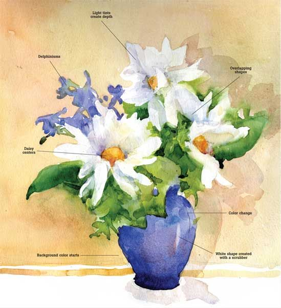 3 free floral still life step by step tutorials in for Watercolor tutorials step by step