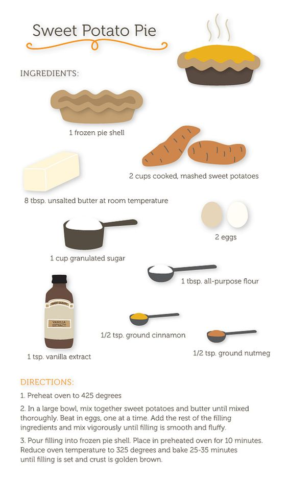 My illustrated Sweet Potato Pie recipe