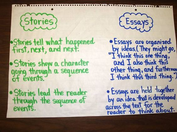 model compare contrast essay middle school Here you will find some useful tips on how to get a trusted example of a middle school argumentative essay compare and contrast topics looking for college essay samples 4 places to look for persuasive samples finding middle school argumentative essay examples easily.
