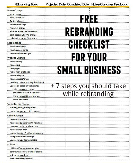 how to re do a business plan
