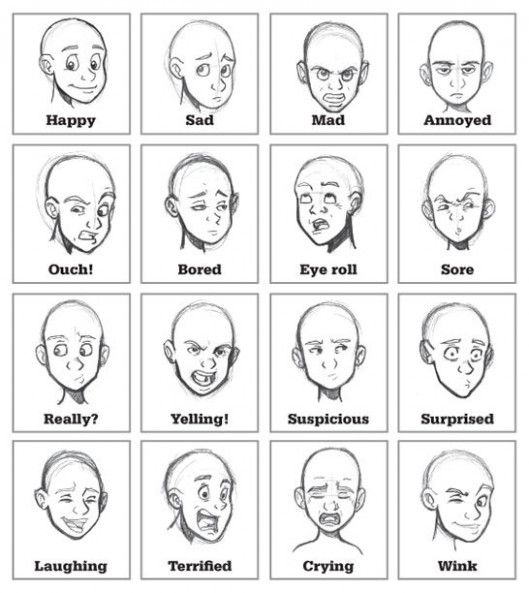 I Will Tell You The Truth About Facial Expressions Drawing In The Next 11 Seconds Facial Facial Expressions Drawing Drawing Cartoon Faces Disney Art Drawings