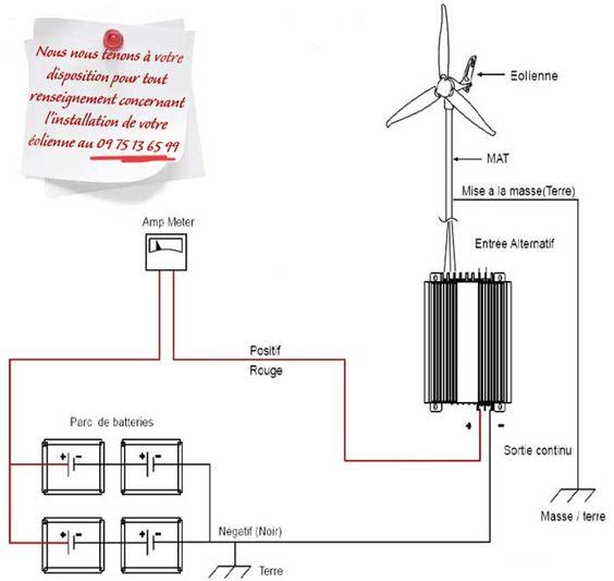 Schema de branchement olienne pour particulier nergie olienne pinterest - Onduleur electrique pour maison ...