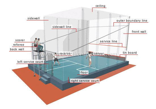 Sports Games Racket Sports Squash Court 1 Image Squash Rackets Sports Games Squash Club