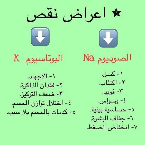 Pin By Maati Kandyl On طبي Health And Nutrition Health Fitness Nutrition Health Skin Care