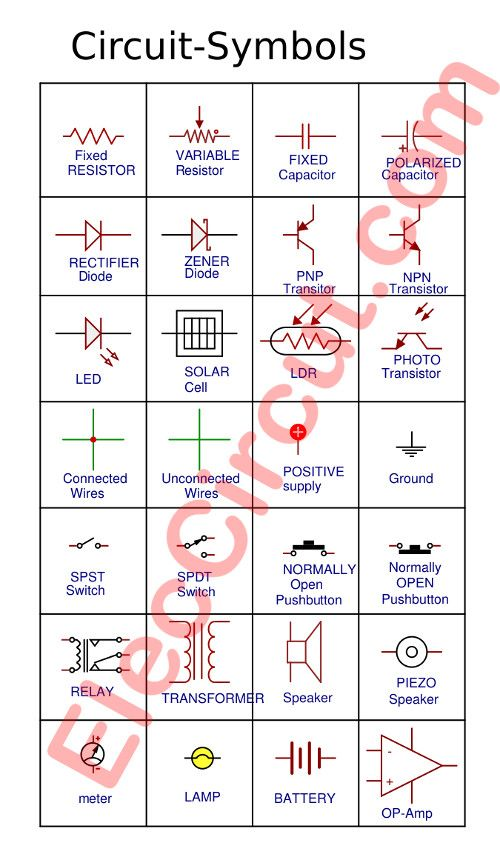 Electronic Circuit Symbols And Diagrams Eleccircuit Com Electronic Circuit Design Electronics Circuit Circuit Design