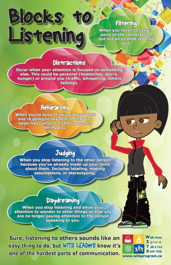 Listening is one of the hardest things about communication - here is a poster showing some obstacles that might get in the way of great listening skills. Link for poster here: http://www.witsprogram.ca/pdfs/schools/media-resources/blocks-to-listening-poster.pdf