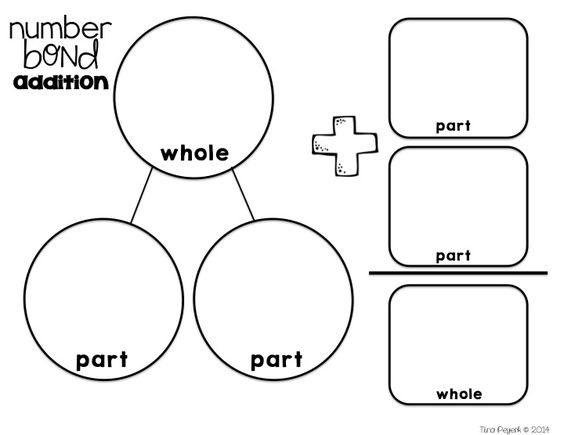 Part + Part = Whole; number bonds and simple addition work mats; laminate and use with dry erase markers