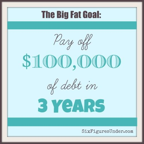 A family of 5 plans to pay off $102,000 of student loan debt in 3 years on an income of less than $40,000. Extreme money saving tips and frugality.
