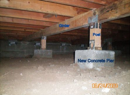 Concrete pier foundation click on an image to enlarge it for What is the best foundation for a house