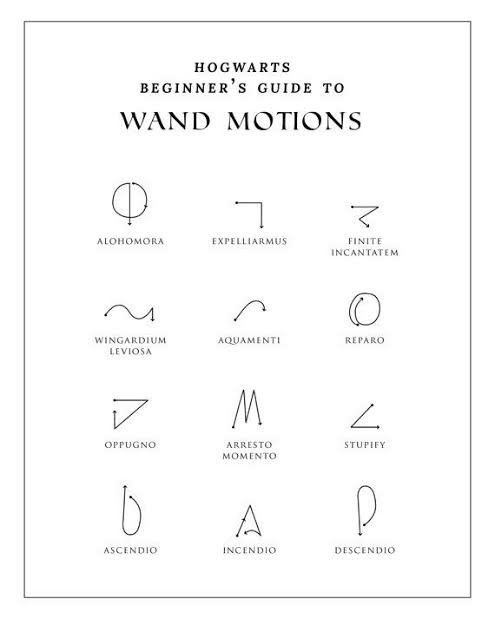 Wand Movements Harry Potter Print Harry Potter Wand Harry Potter Charms