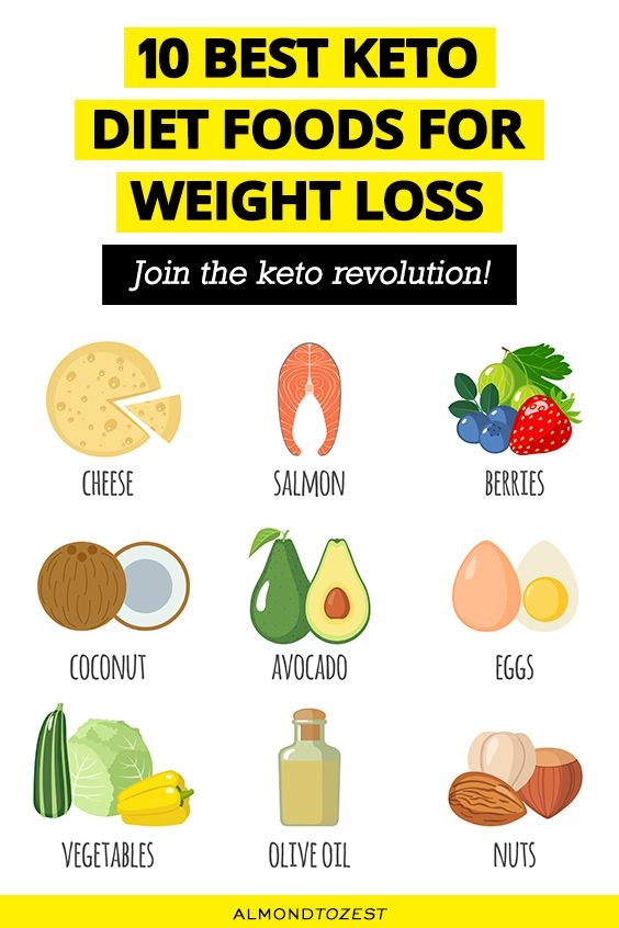 keto diet weight food