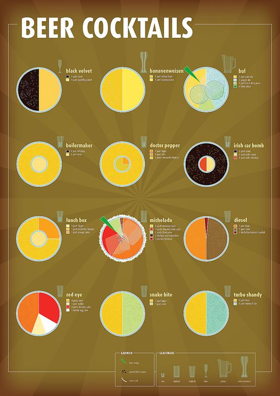 A range of 12 #beer #cocktails and the ingredients needed to make them all laid out in a simple #infographic - http://www.finedininglovers.com/blog/food-drinks/beer-cocktails/