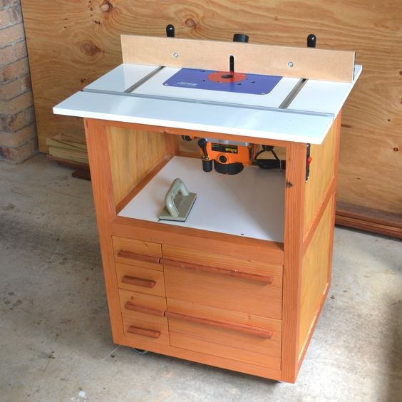 Kreg router routers router tables and more router plate router table