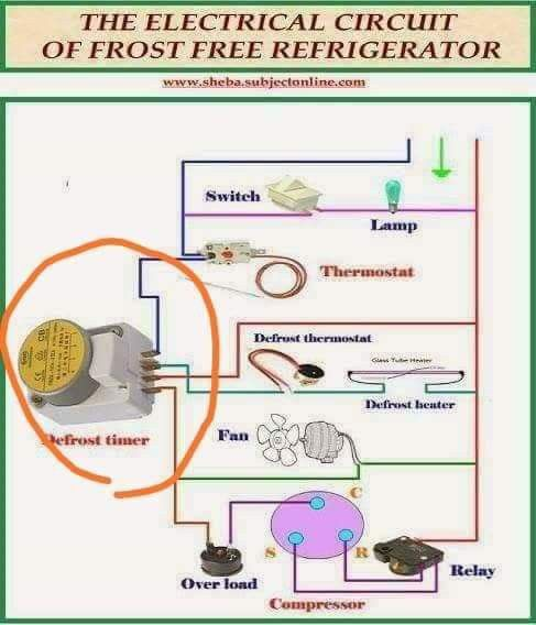 Pin By Zakaria Ouedraogo On Air Conditioner In 2020 Refrigeration And Air Conditioning Air Conditioner Maintenance Ac Wiring
