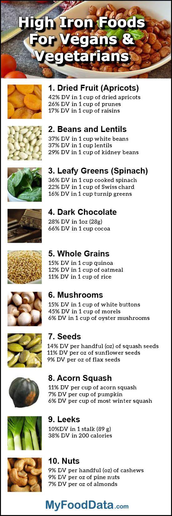 Pin On Wfpb Recipes