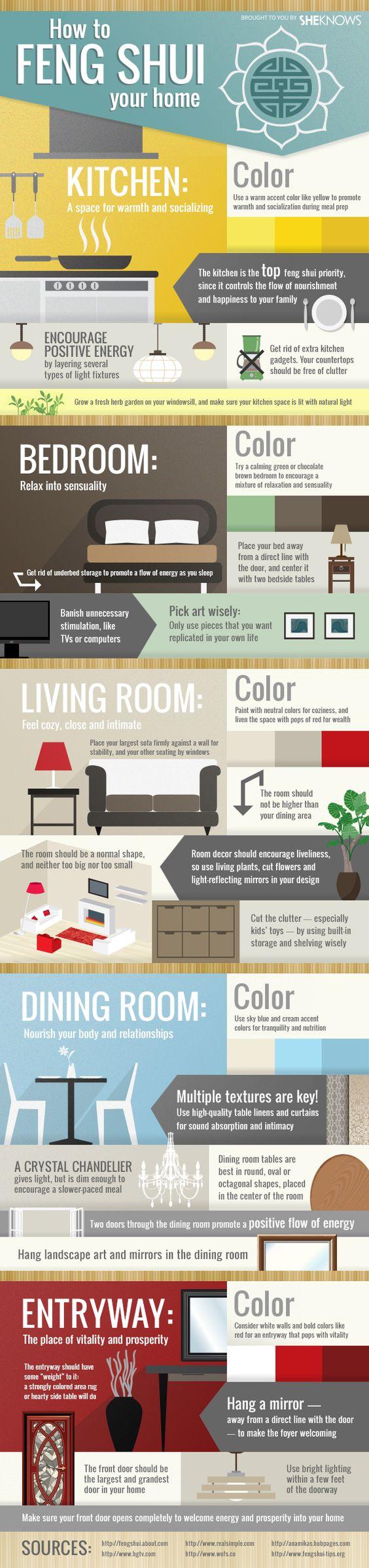 Un'utile guida alla scelta dei colori per la casa. || #INFOGRAPHIC: A room-by-room guide to feng shui your home: