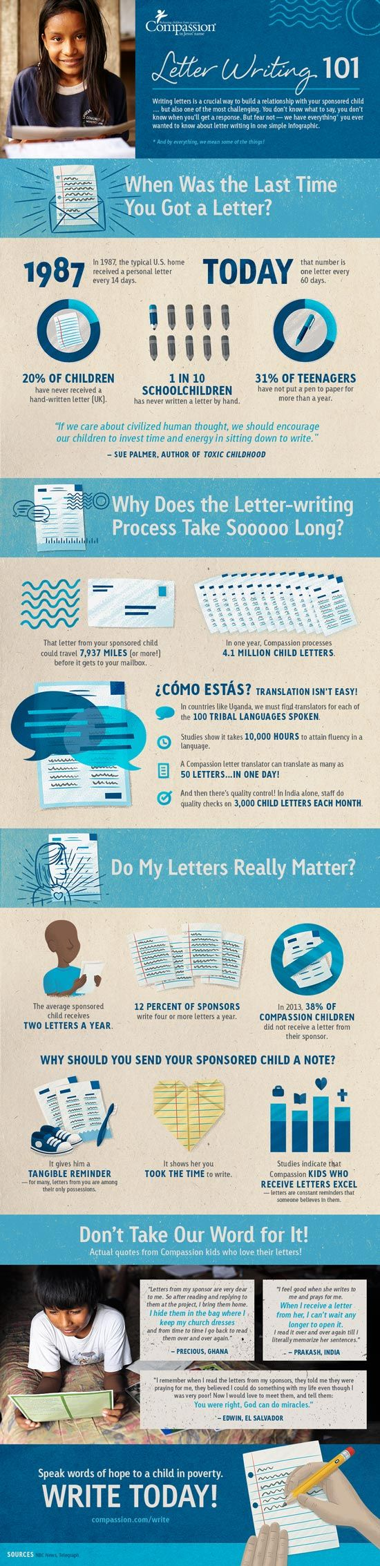 legal letters format%0A You Can Copy These Sample Letters    Compassion international  Child and  Paper gifts