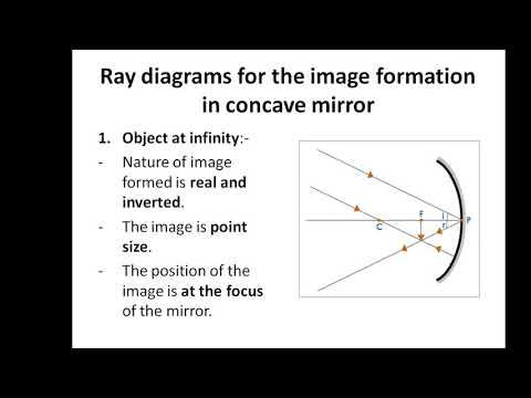 Grade 7 Science Notes Cbse Youtube Science Notes Learning Science Concave Mirrors
