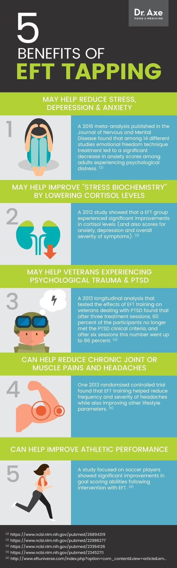 EFT Benefits