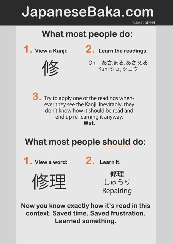 I recommend learning kanji by writing it out multiple times as well. I always forget what a kanji looks like if I don't write it by hand.