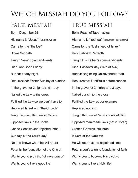 The purpose of this chart is to simply show how false teachings have crept in and been mingled with bits of truth.